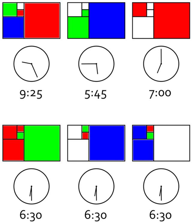 Horloge Fibonacci - Exemples